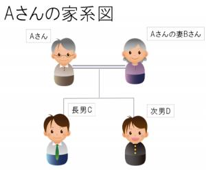 syougai1